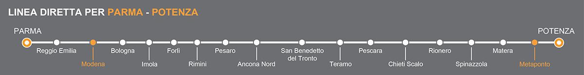 Bus Modena-Metaponto, viaggio pullman in Magna Grecia