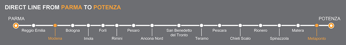 Bus Modena-Metaponto, travel by bus to Magna Grecia