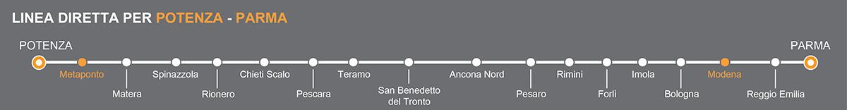 Linea Bus Parma-Potenza. Fermate bus Metaponto-Modena. La linea è operata da Petruzzi Autolinee. Pullman da Metaponto a Modena. Bus Metaponto - Modena, viaggia in pullman verso l'Emilia.