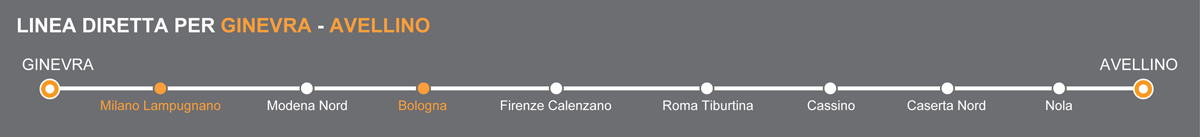 Linea Bus Ginevra-Avellino. Fermate bus Milano-Bologna