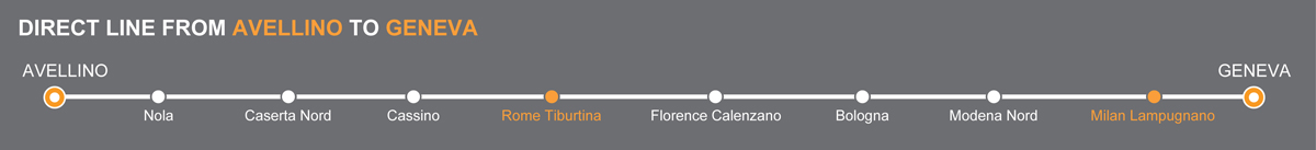 Bus line Geneve-Bagnoli Irpino. Bus stops Rome-Milan