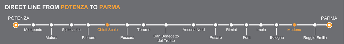 Bus line Potenza-Parma. Bus stops Chieti-Modena. The bus line is operated by Petruzzi Autolinee. Petruzzi linkavel Modena. Bus Chieti - Modena, travel by bus to Emilia Romagna