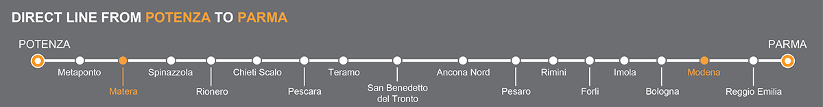 Bus line Potenza-Parma. Bus stops Matera-Modena. The bus line is operated by Petruzzi Autolinee. Petruzzi linkavel Modena. Bus Matera - Modena, travel by bus to Emilia Romagna