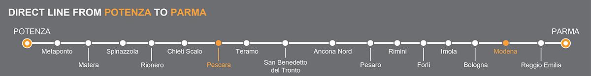 Bus line Potenza-Parma. Bus stops Pescara-Modena. The bus line is operated by Petruzzi Autolinee. Petruzzi linkavel Modena