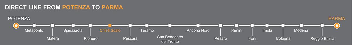 Bus line Potenza-Parma. Bus stops Chieti-Parma