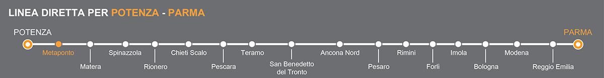 Bus Metaponto-Parma, viaggio pullman in Emilia Romagna
