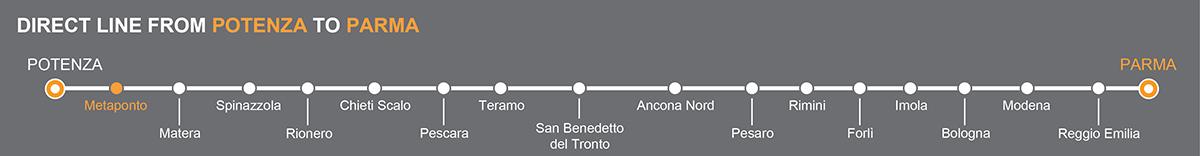 Bus line Potenza-Parma. Bus stops Metaponto-Parma