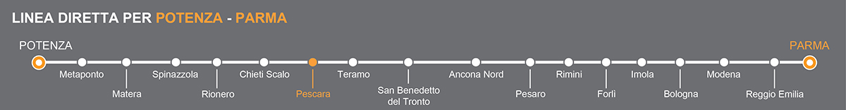 Bus Pescara-Parma, viaggio pullman in Emilia Romagna