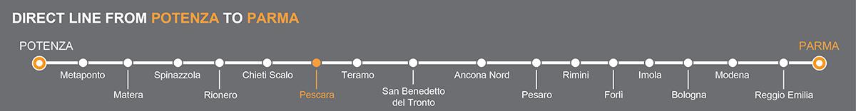 Bus line Potenza-Parma. Bus stops Pescara-Parma
