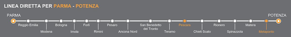 Bus Pescara-Metaponto, viaggio pullman in Magna Grecia