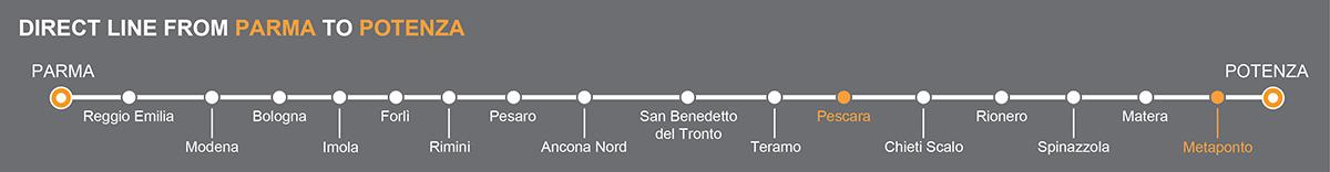 Bus line Parma-Potenza. Bus stops Pescara-Metaponto