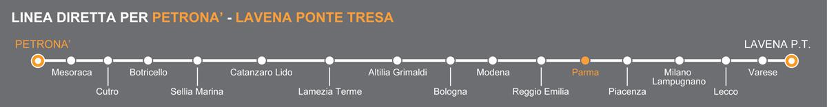 Linea bus Petronà-Lavena Ponte Tresa. Fermate Petronà-Parma