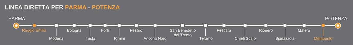 Linea Bus Parma-Potenza. Fermate bus Reggio Emilia-Metaponto