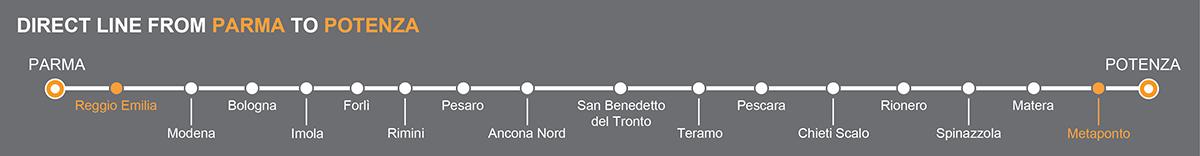 Bus Reggio Emilia-Metaponto, travel by bus to Metaponto