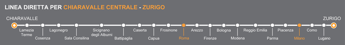 Linea Bus Chiaravalle Zurigo. Fermate Roma-Milano