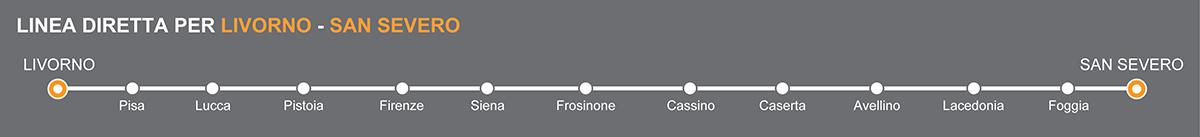 Linea bus Livorno-San Severo. Fermate Lucca-Frosinone