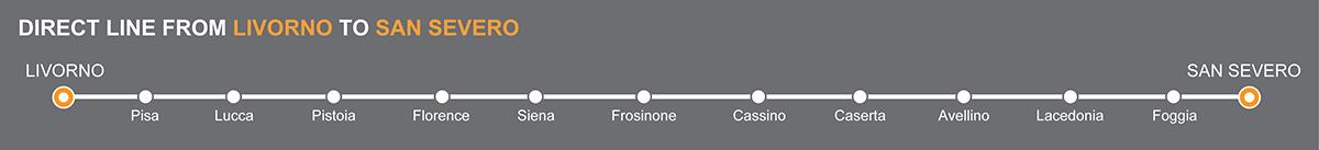 Bus line Livorno-San Severo. Bus stops Lucca-Frosinone