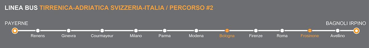 Linea bus Svizzera-Italia operata da Autolinee Sellitto. Fermate bus Bologna - Frosinone. Linkavel Sellitto Frosinone