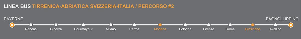 Linea bus Svizzera-Italia operata da Autolinee Sellitto. Fermate bus Modena - Parma. Linkavel Sellitto Frosinone