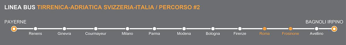 Linea bus Svizzera-Italia operata da Autolinee Sellitto. Fermate bus Roma - Frosinone. Linkavel Sellitto Frosinone