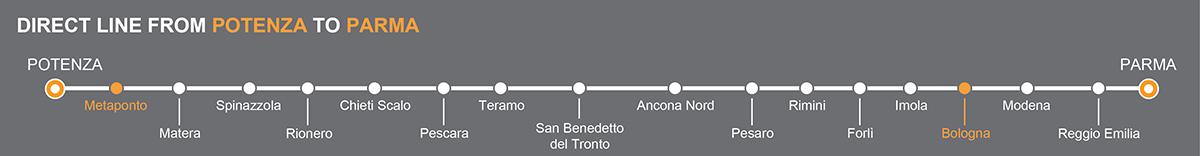 Bus Metaponto - Bologna, travel by bus to Emilia Romagna