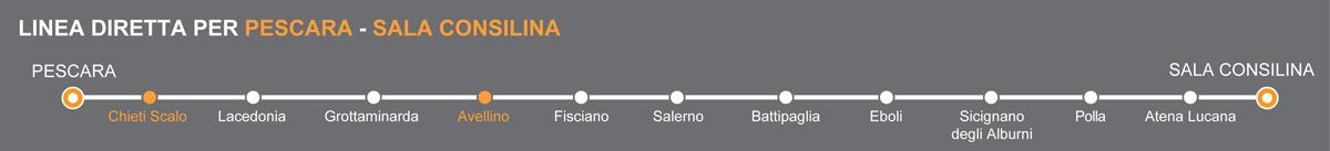 Bus Avellino – Chieti, viaggio pullman in Abruzzo. Autolinee Ventre Linkavel