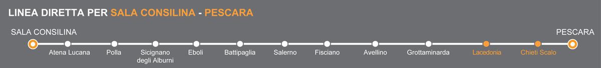 Bus Lacedonia – Chieti, viaggio pullman in Abruzzo. Autolinee Ventre Linkavel
