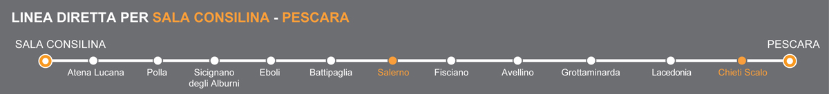 Bus Salerno – Chieti, viaggio pullman in Abruzzo. Autolinee Ventre Linkavel
