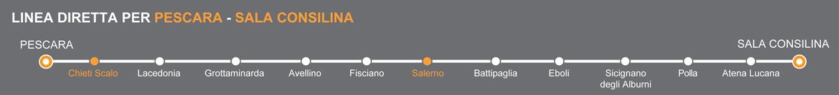 Linea bus Pescara-Sala Consilina. Ventre linkavel. Fermate autobus Chieti-Salerno