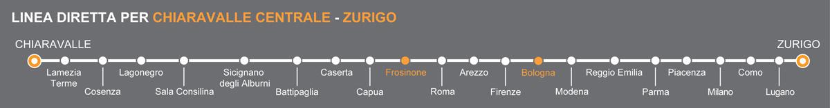 Linea bus Zurigo-Chiaravalle Centrale operata da Calanda Viaggi. Fermate bus Frosinone - Bologna. Calanda Linkavel Frosinone