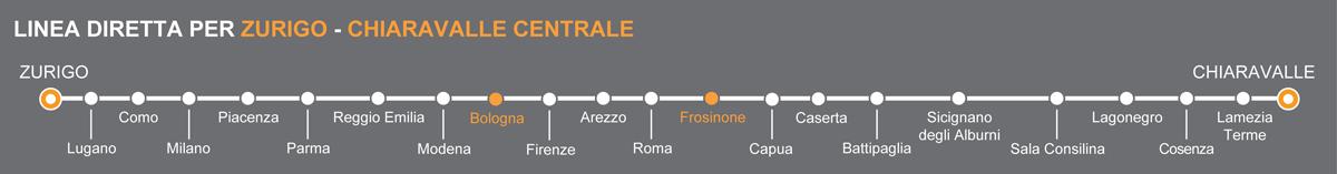Linea bus Zurigo-Chiaravalle Centrale operata da Calanda Viaggi. Fermate bus Bologna - Frosinone. Calanda Linkavel Frosinone