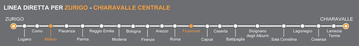 Linea bus Zurigo-Chiaravalle Centrale operata da Calanda Viaggi. Fermate bus Milano - Frosinone. Linkavel Frosinone