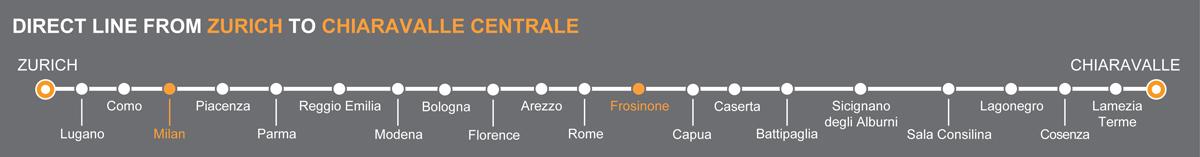 Bus line Zurich-Chiaravalle. Bus stops Milan - Frosinone. The bus line is operated by Calanda Viaggi. Calanda linkavel Frosinone.