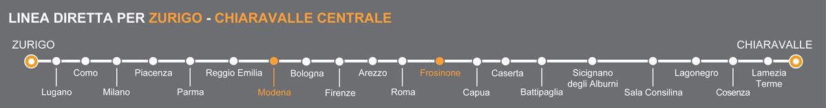 Linea bus Zurigo-Chiaravalle Centrale operata da Calanda Viaggi. Fermate bus Modena - Frosinone. Calanda Linkavel Frosinone