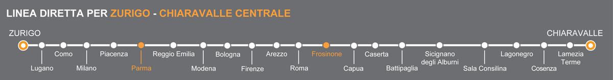 Linea bus Zurigo-Chiaravalle Centrale operata da Calanda Viaggi. Fermate bus Parma - Frosinone. Linkavel Frosinone