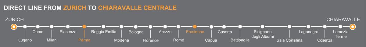 Bus line Zurich-Chiaravalle. Bus stops Parma - Frosinone. The bus line is operated by Calanda Viaggi. Calanda linkavel Frosinone.