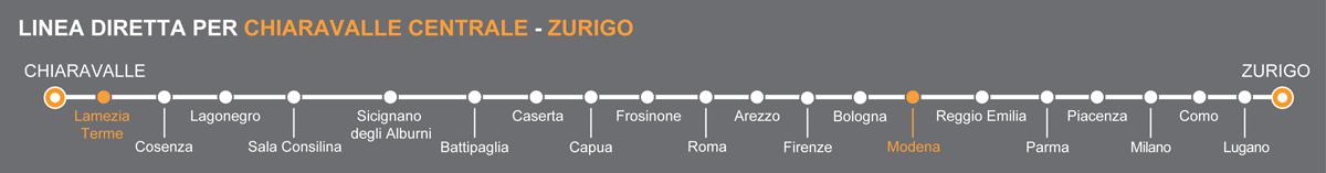 Linea Calanda Svizzera. Fermate Lamezia Terme-Modena