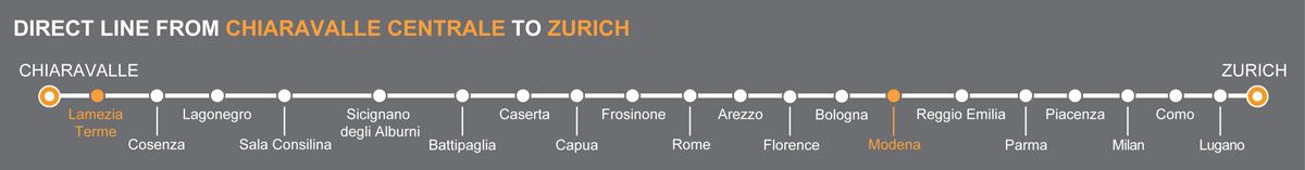 Calanda bus. Bus stops Lamezia Terme-Modena