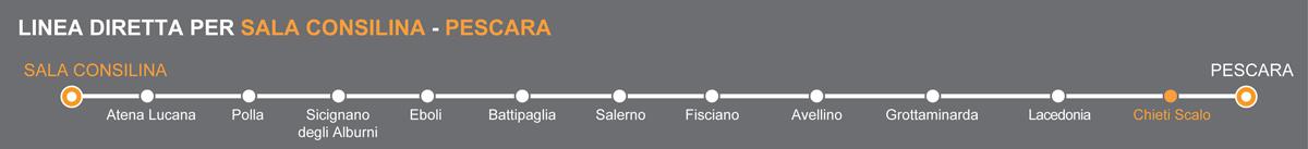 Bus Sala Consilina – Chieti, viaggio pullman in Abruzzo. Autolinee Ventre Linkavel