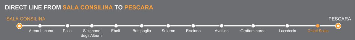 Bus Sala Consilina - Chieti, travel by bus to Abruzzo region. Linkavel Chieti Ventre bus