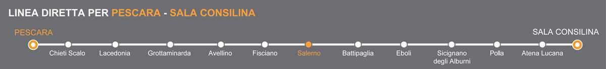 Linea bus Pescara-Sala Consilina. Ventre linkavel. Fermate autobus Pescara-Salerno
