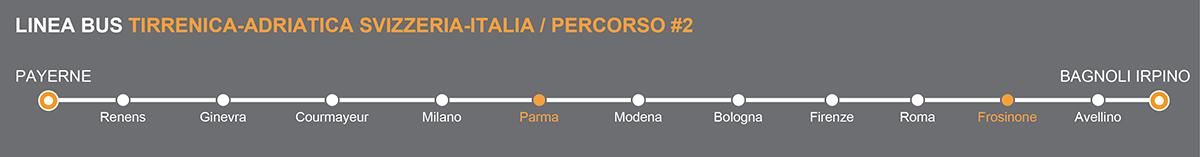 Linea bus Svizzera-Italia operata da Autolinee Sellitto. Fermate bus Parma - Frosinone. Linkavel Frosinone