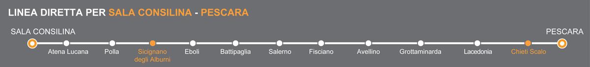 Bus Sicignano degli Alburni – Chieti, viaggio pullman in Abruzzo. Autolinee Ventre Linkavel