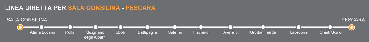 Bus Battipaglia – Chieti, viaggio pullman in Abruzzo. Autolinee Ventre Linkavel