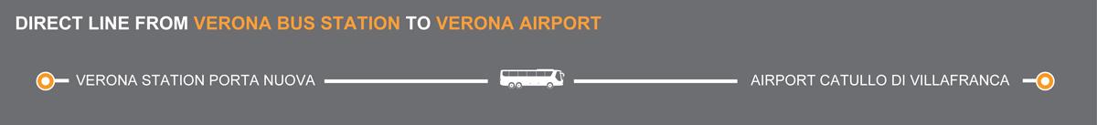 Bus Verona Train Station-Verona Airport Catullo