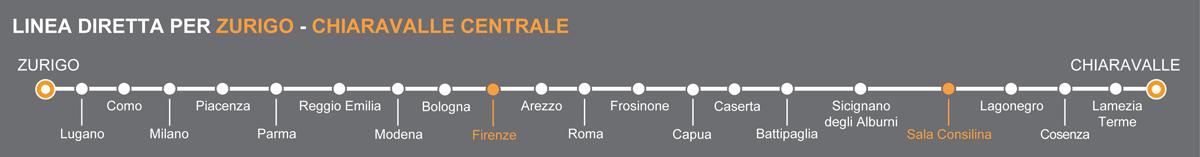 Bus Firenze - Sala Consilina, viaggio