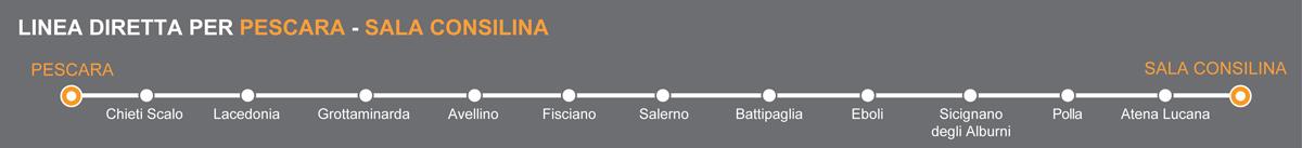 Bus Pescara - Sala Consilina, viaggio pullman in Campania