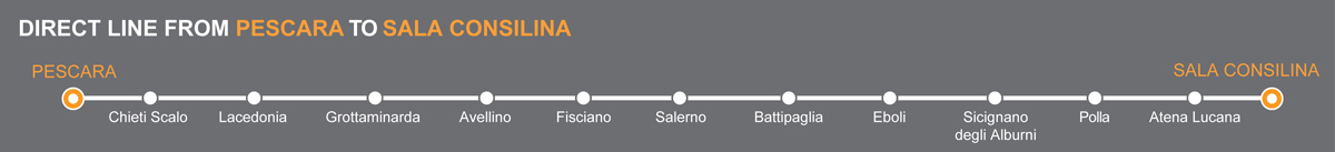 Bus Pescara - Sala Consilina, travel by bus to Campania region