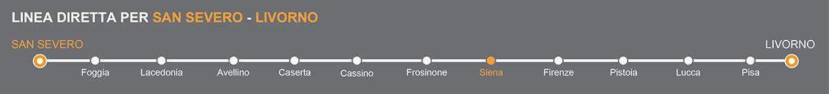 Bus San Severo - Siena, viaggio pullman in Toscana